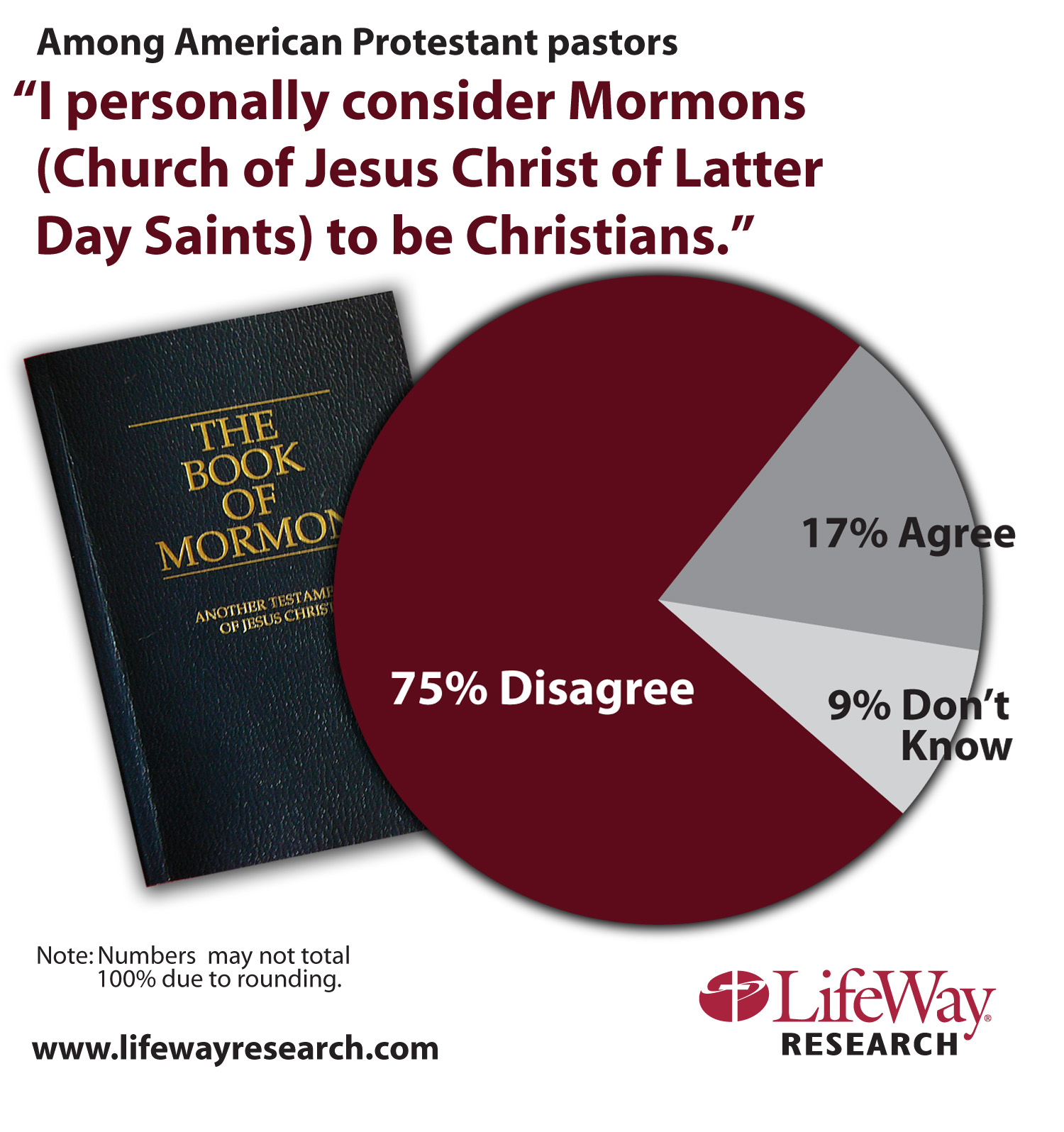 comparison of judaism and mormonism Mormon vs christian: a difference between mormons and christians is that christians believe holy trinity, mormons believe holy trinity to be 3 separate gods.