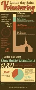 latter-day-saint-volunteering